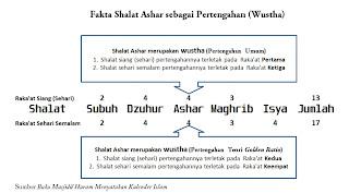 Keajaiban Shalat Ashar sebagai Wustha