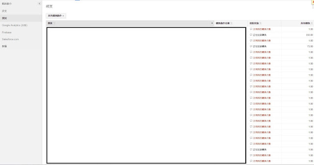 Adwords後臺查看設置轉換的頁面是否有正確被記錄