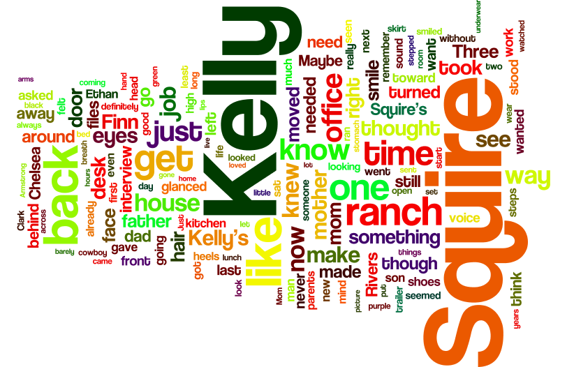 The Many Uses of Wordle