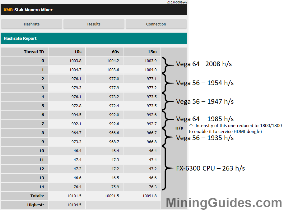 Change Log ~ Vega MiningGuides com