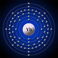İterbiyum atomu ve elektronları