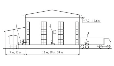 Высотный склад мелких отправок с клеточными стеллажами, универсальными погрузчиками