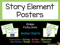 https://www.teacherspayteachers.com/Product/Classroom-Labels-Polka-Dots-1791453