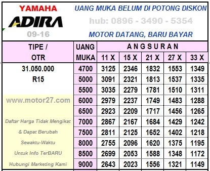 Yamaha-R15-Daftar-Harga-Adira-0916