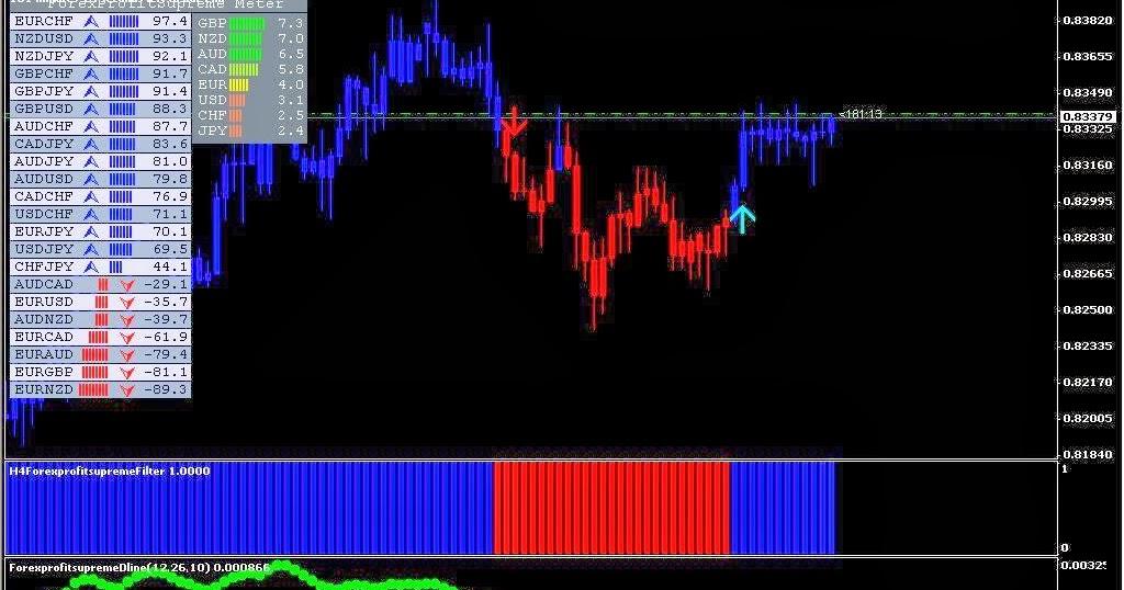 K2a ultimate forex profits