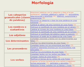 MORFOLOGÍA. EJERCICIOS ONLINE