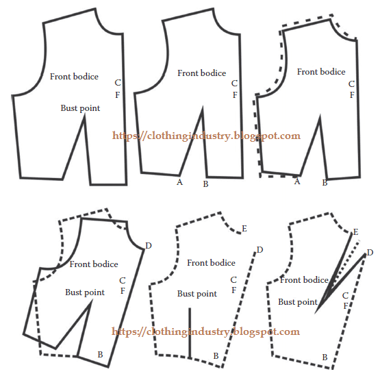 Pivot point method for front bodice