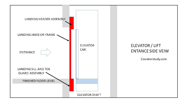 elevator entrance side view - elevatorstudy.com