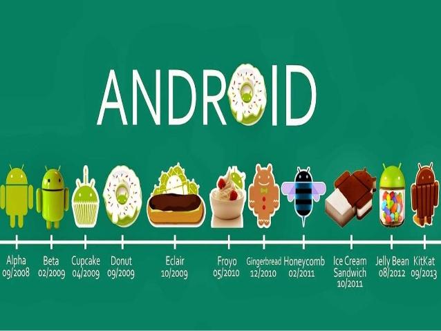 Urutan Tingkatan Versi Nama Android   Techijau