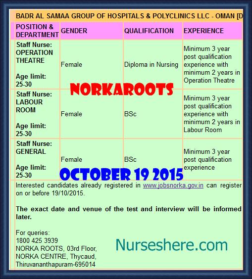 Norkaroots - Nurses to Oman - 150 Nurse Vacancy - Last Date