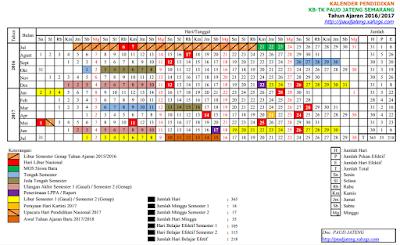 kalender akademik paud 2016 kalender akademik paud 2017 kalender akademik paud 2016/2017 kalender pendidikan paud jawa barat kalender pendidikan paud tahun 2016 kalender pendidikan paud 2016/2017 jawa tengah contoh kalender akademik paud