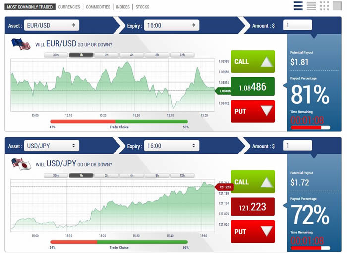 O que sao binary options