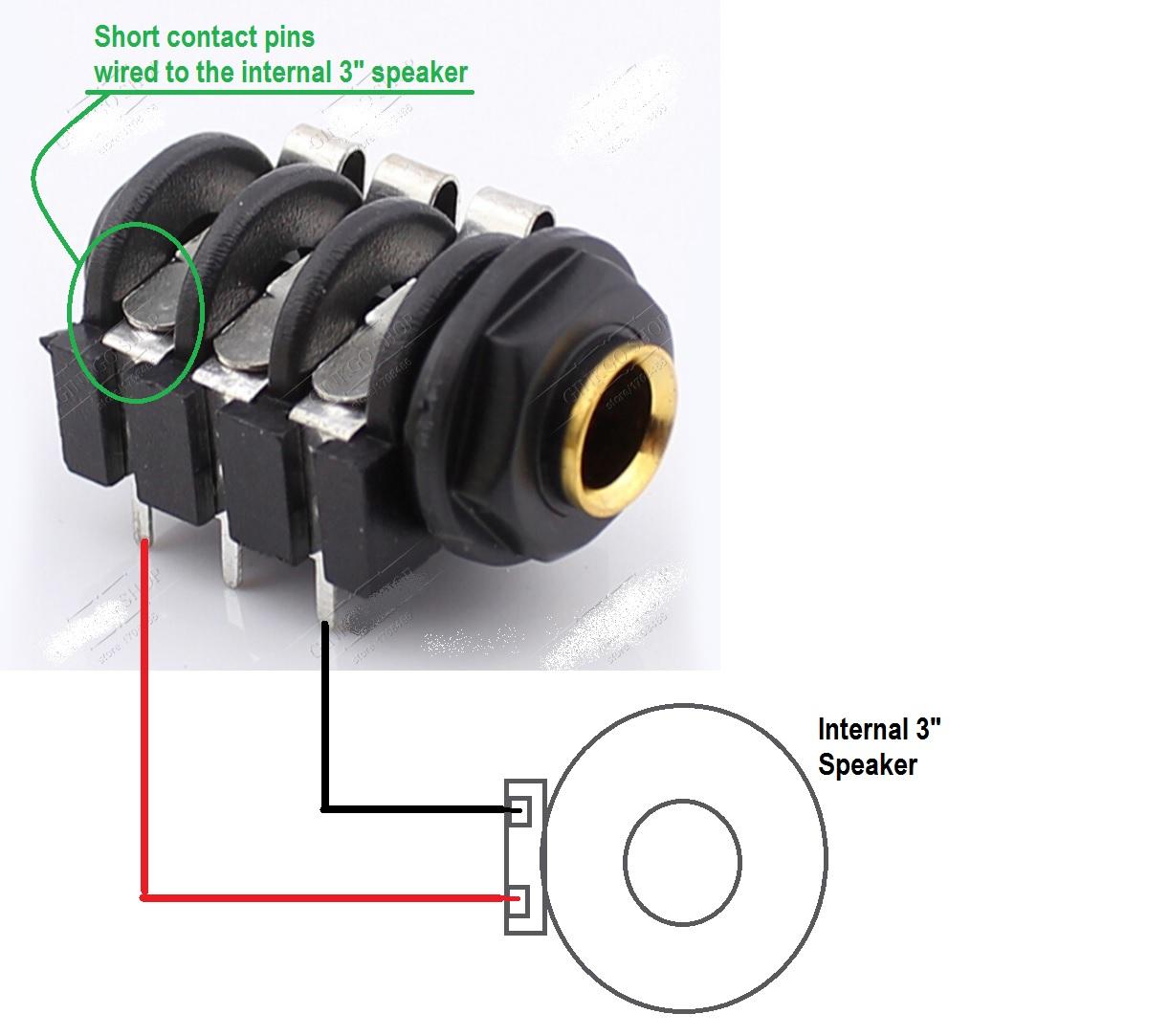 Guitar Amp Input Jack Wiring Speaker Diagrams Simple