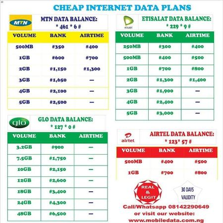 Save 10 30 On Internet Data Subscriptions Mpbase No 1