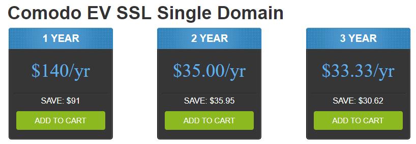 Comodo Instant SSL Pro: Comodo Extended Validation SSL Certificate ...