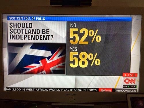 percentage calculation funny fail cnn news graphic