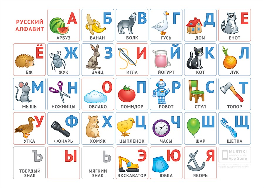 Video curso de idioma ruso en detalles aprender alfabeto abecedario ruso, letras y sonidos, reglas de leer en ruso