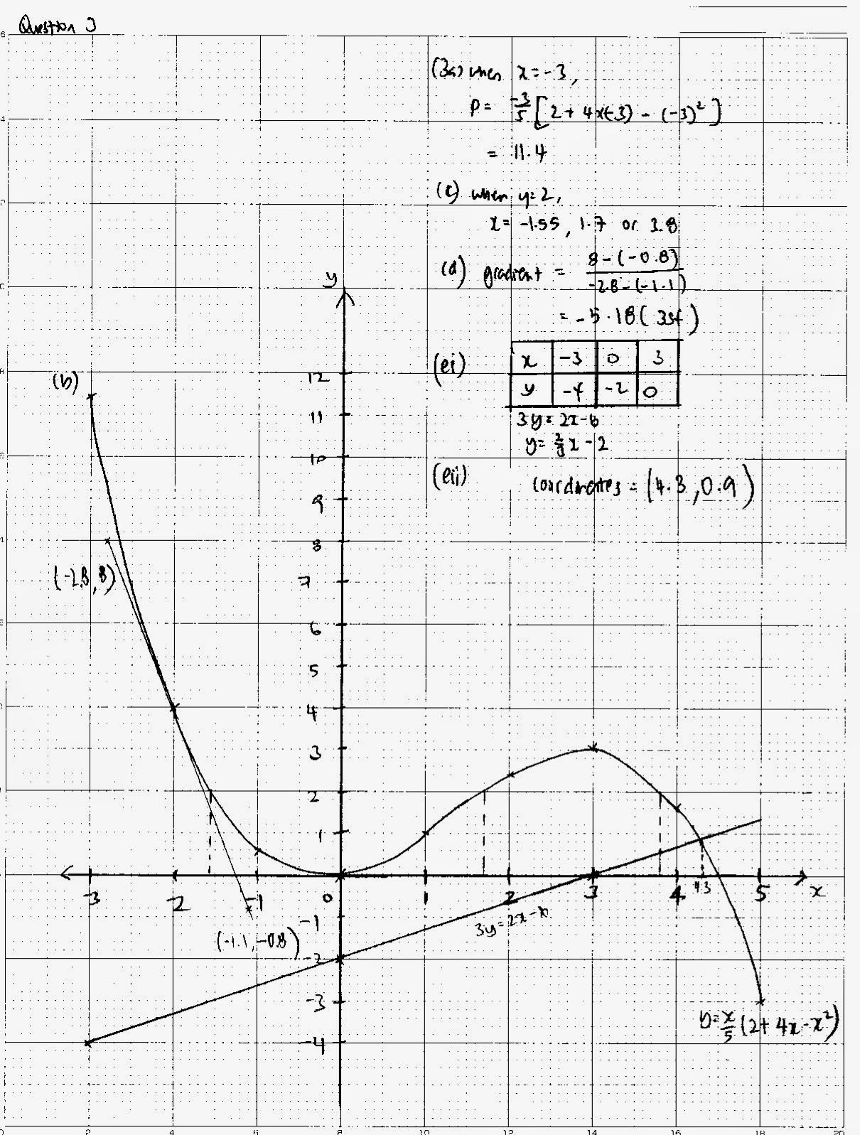 Clarice the PSLE and O Level Maths Tutor (PSLE Maths