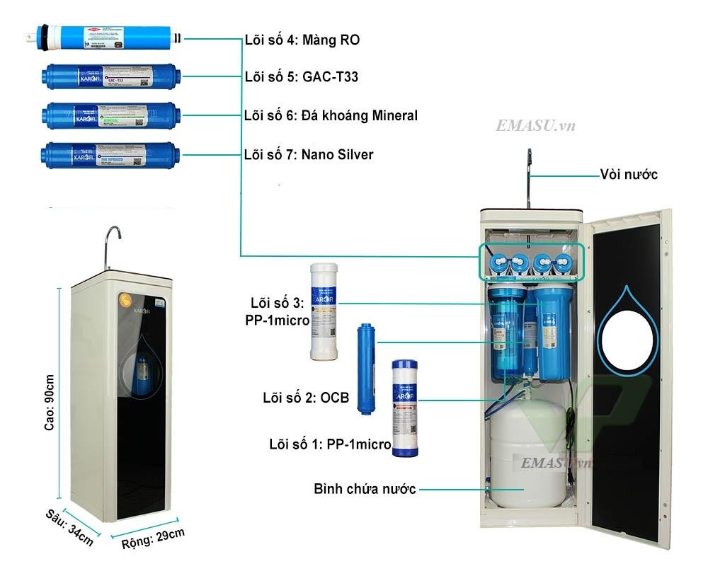 Hệ thống phân phối - Máy lọc nước Karofi 7 cấp lọc N-e117