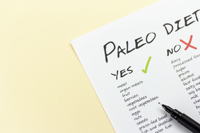 What is the Paleo Diet