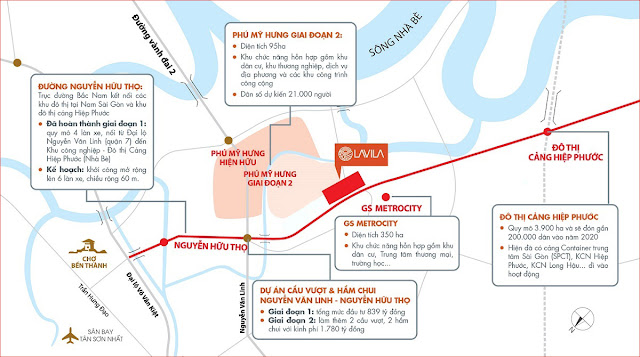 Vị trí biết thự Lavila De Rio đơn lập của Kiến Á tại Nhà Bè, Nam Sài Gòn, cách Phú Mỹ Hưng 5 phút di chuyển.