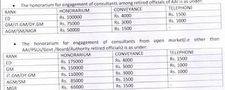 Airport Authority of India Recruitment 2018