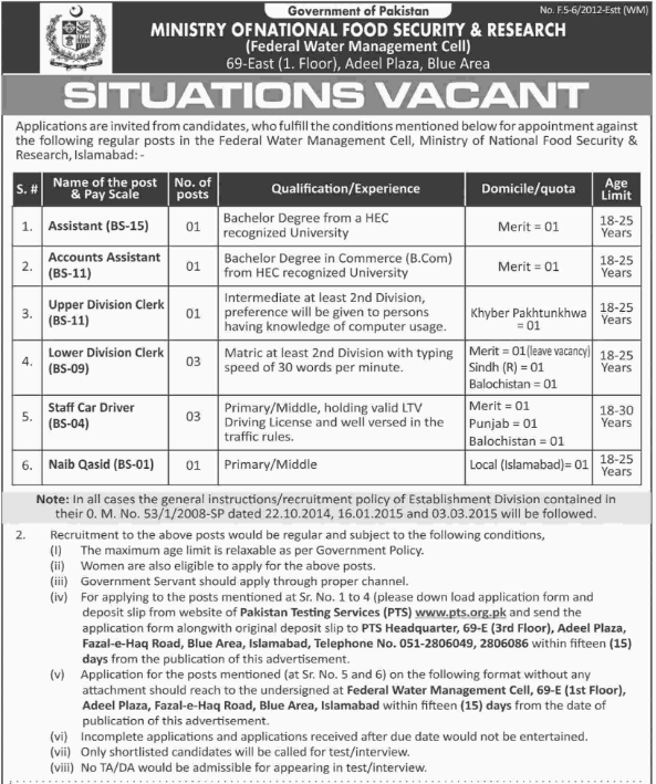 Advertisement for the Ministry of National Food Security and Research Jobs 2019