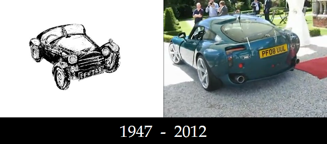 Car Manufacturers Coming Back To Us Mail: Small Blog V8: TVR Is Gone And They're Never Coming Back