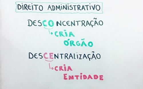 Desconcentração e descentralização: qual a diferença?