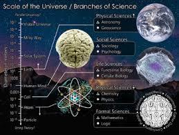 jteknik Material Scienceurusan