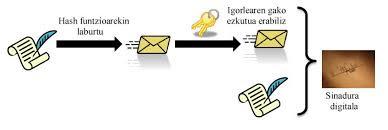 Cara Mencegah Penyadapan Email dengan Enkripsi PGP [Pretty Good Privacy]