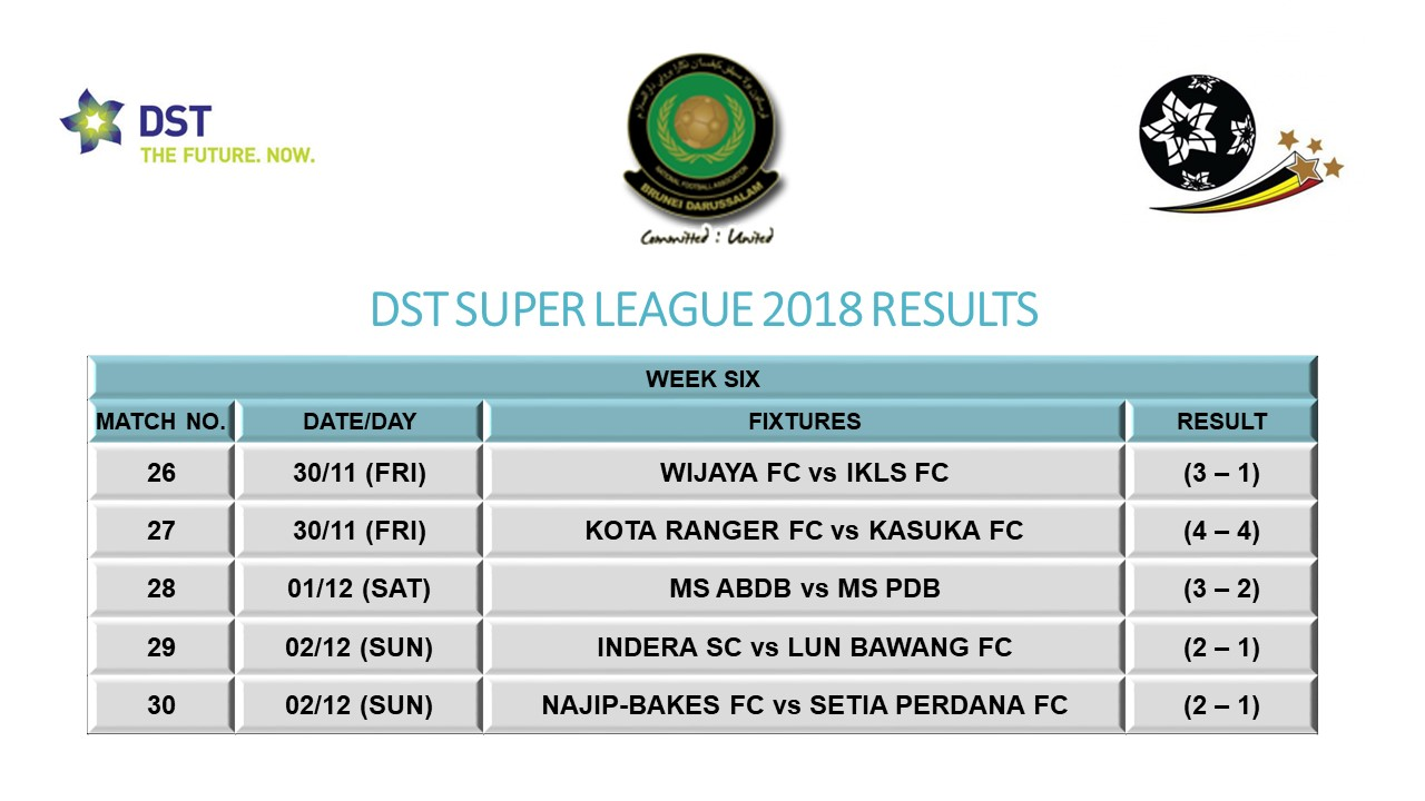 MS ABDB FOOTBALL TEAM: DST SUPER LEAGUE 2018-19 - WEEK 6