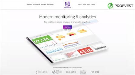IPO от Datadog: перспективы и возможность заработка