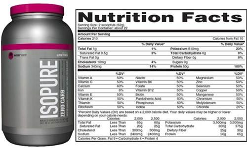 Tabla nutricional de la proteína Isopure zero carbs rosa para mujeres que entrenan