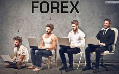 Berjaya dengan Fx