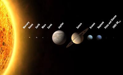 7 Mitos Tidak Benar Tentang Planet Pluto