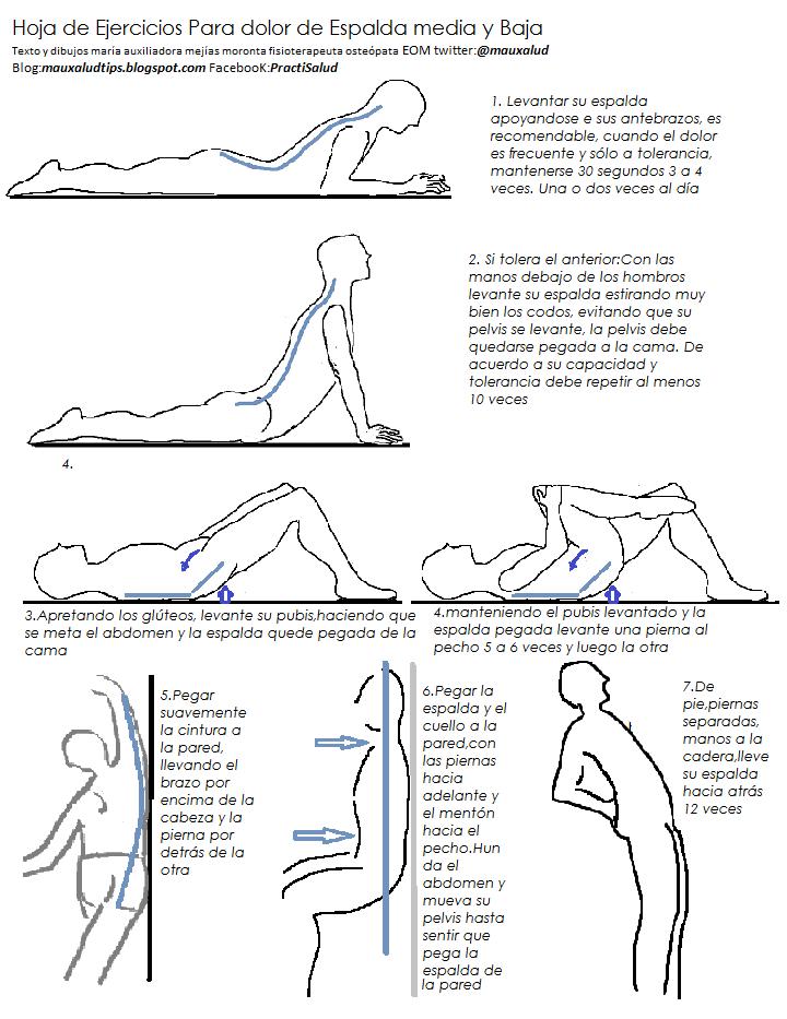 Cinco cuestiones sobre dolor muscular brazo