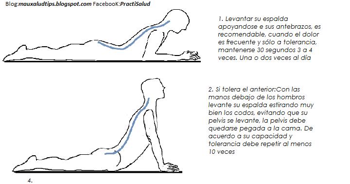 No pierdas tiempo 5 información para comenzar Alivio del dolor natural