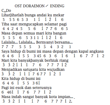 Not Angka Pianika Lagu Doraemon Ending (Indonesia)