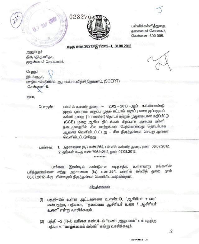 CCE-அரசாணை எண் 264 ன் விவரம் & திருத்தங்கள் செய்து வெளியிட்ட அரசு கடிதம்