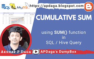 Calculate CUMULATIVE SUM using SQL / Hive query | APDaga | DumpBox