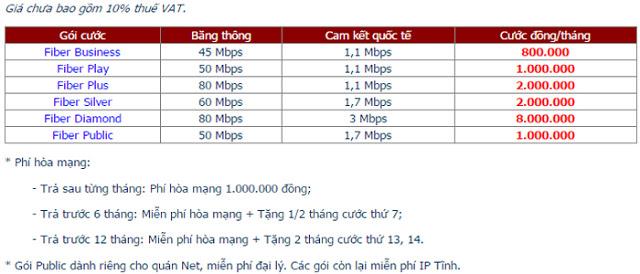 Đăng Ký Lắp Đặt Wifi FPT Huyện Tuy Phước 2