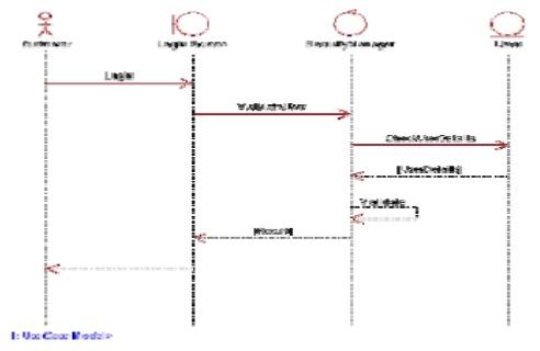 Pengertian uml dan contoh diagram uml menurut para ahli modul makalah collaboration diagram ccuart Image collections