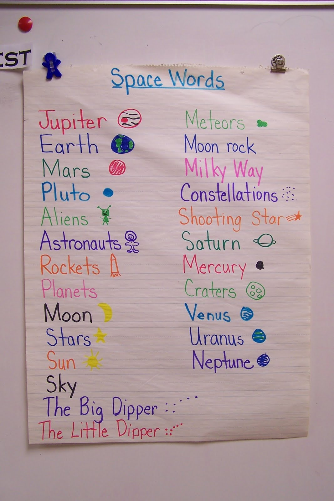 Space Terms Pictures To Pin