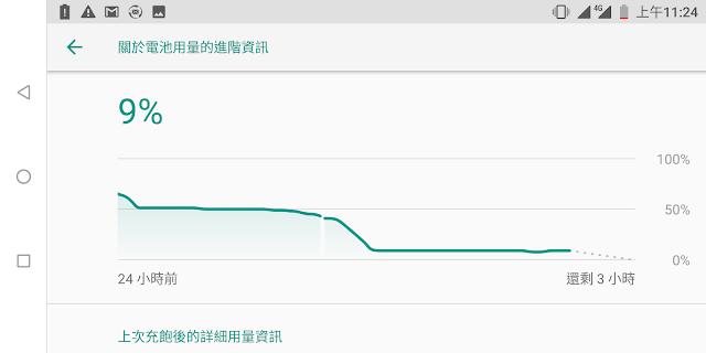 CP王者:禪風大破 VS 傳說對決 【Zenfone MAX PRO ZB602KL評測】 - 21
