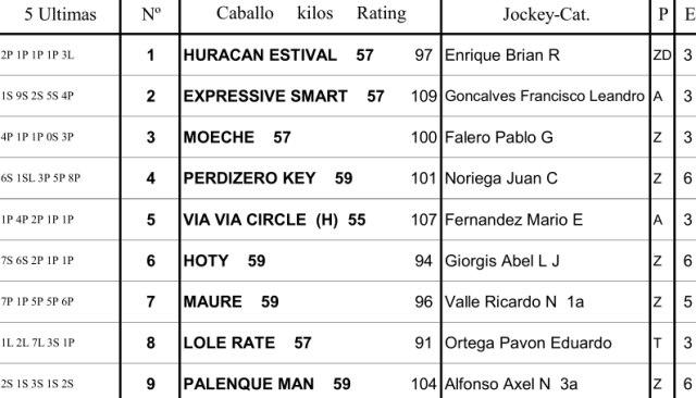 Clásico Estados Unidos de América G3 1000m. Palermo. Hapsa.