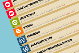 Cara Membuat Icon Otomatis Menggunakan Label Blogger