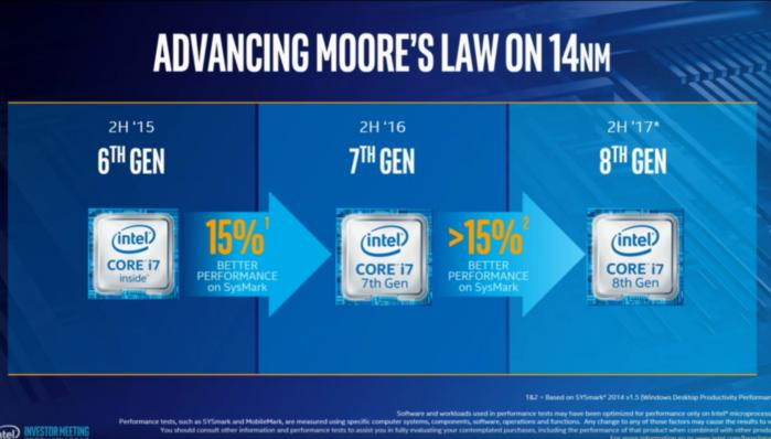 Intel Sudah Siapkan Prosesor Generasi-8 Cannonlake