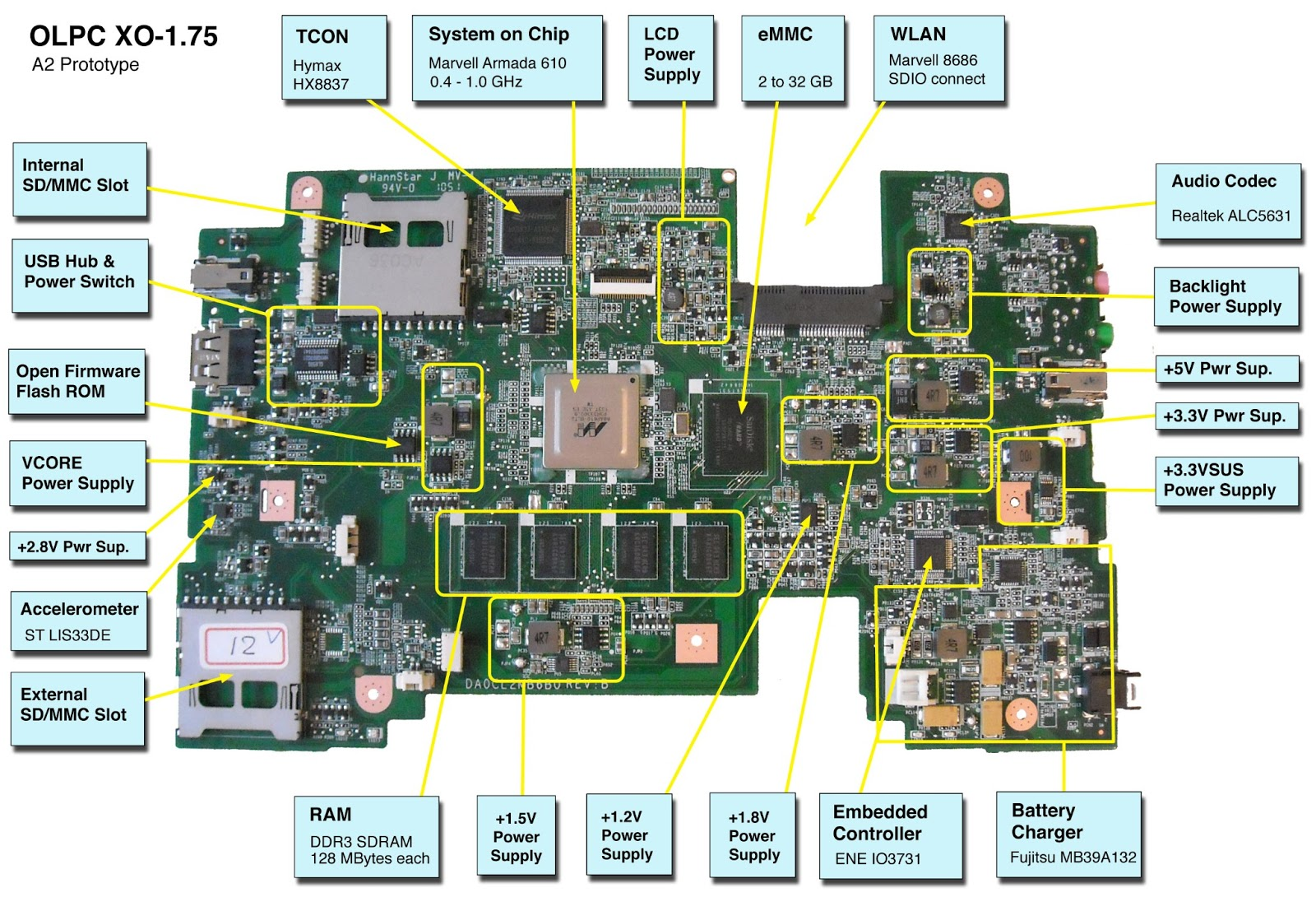 laptop motherboard diagram with labels blog wiring diagramhow to fix computer hardware and software problems laptop [ 1600 x 1090 Pixel ]