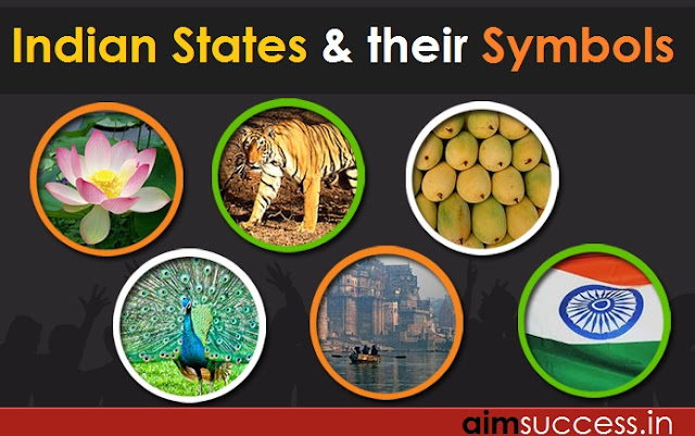 List of Indian States and their Symbols